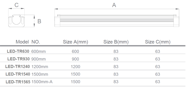 /media/s_products/library/dimensions-of-led-tri-proof.jpg