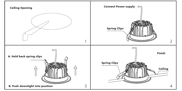 /media/s_products/library/installation-instructions-for-downlighters.jpg